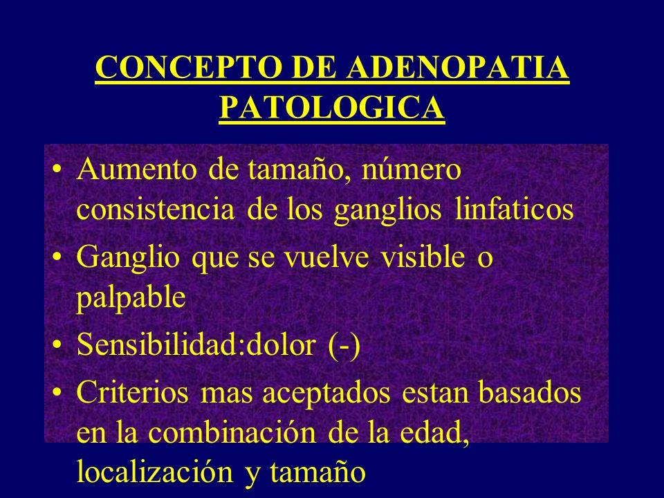 CONCEPTO DE ADENOPATIA PATOLOGICA