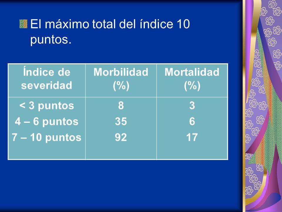 El máximo total del índice 10 puntos.