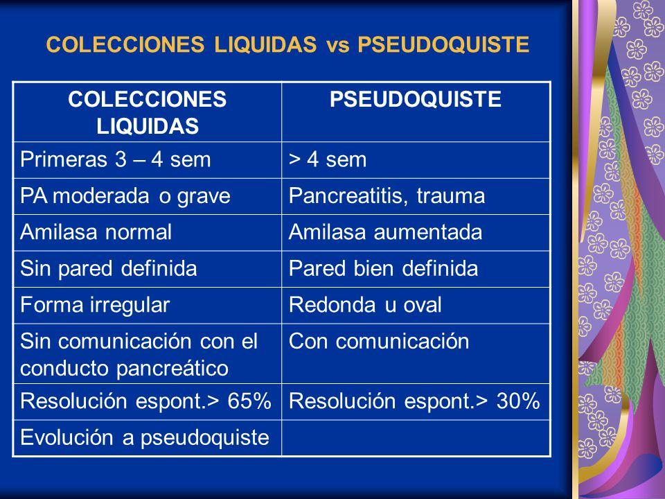 COLECCIONES LIQUIDAS vs PSEUDOQUISTE