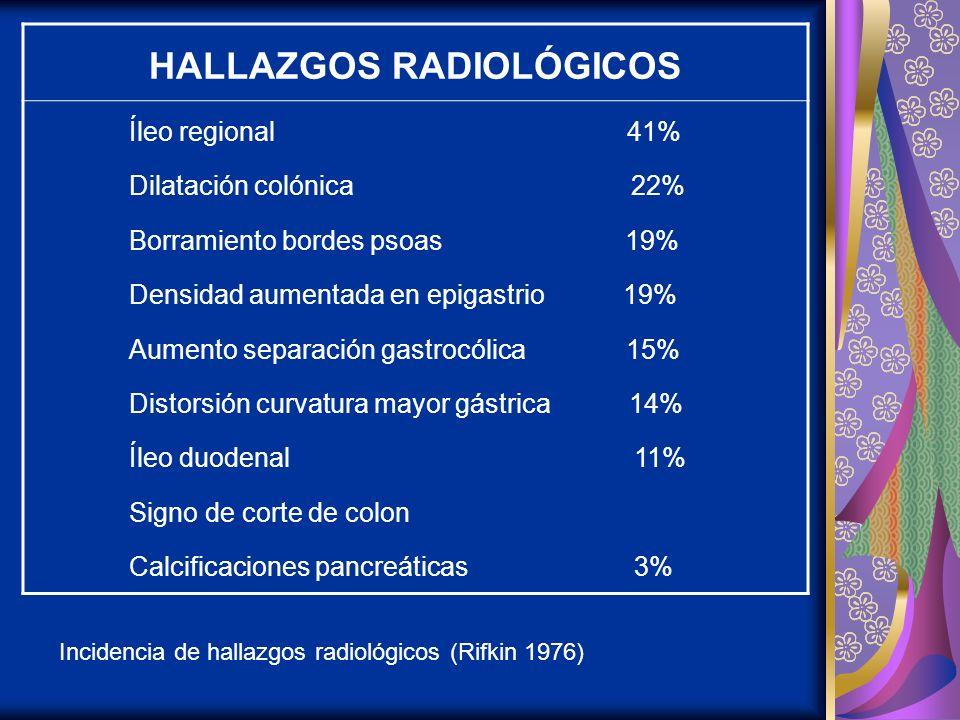 HALLAZGOS RADIOLÓGICOS