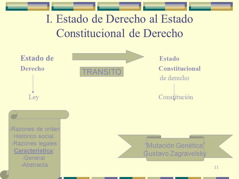 I. Estado de Derecho al Estado Constitucional de Derecho