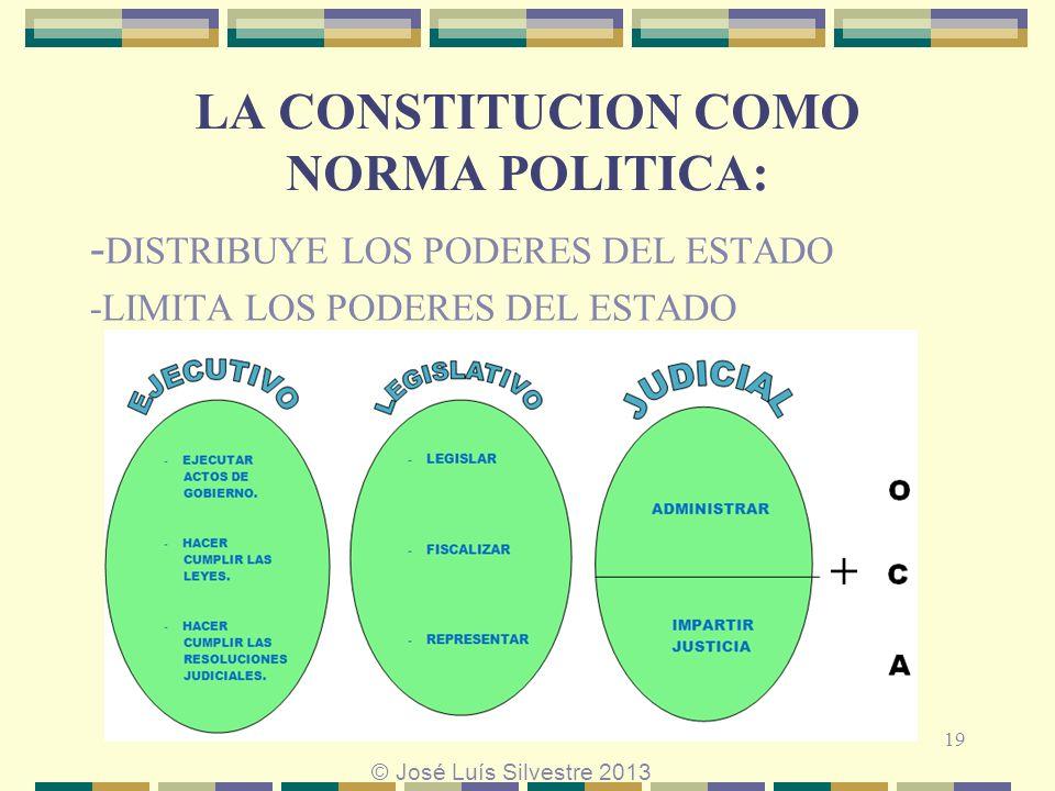 LA CONSTITUCION COMO NORMA POLITICA: