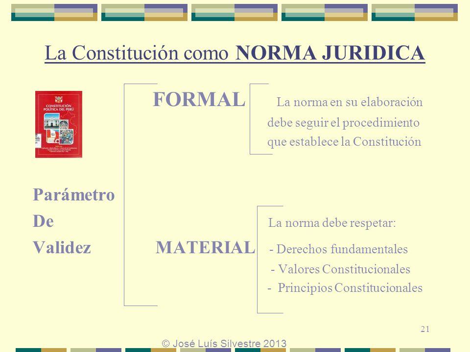 La Constitución como NORMA JURIDICA