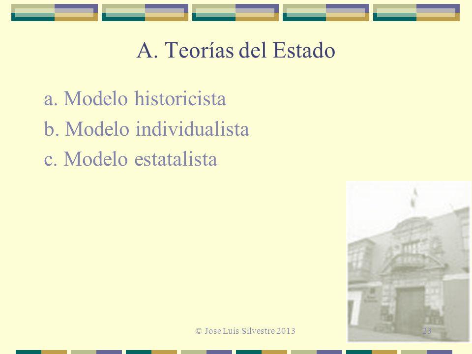 A. Teorías del Estado a. Modelo historicista b. Modelo individualista