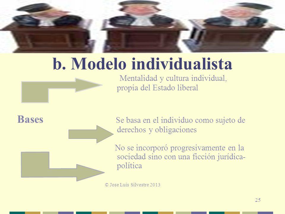 b. Modelo individualista