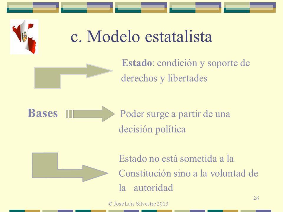 c. Modelo estatalista Estado: condición y soporte de
