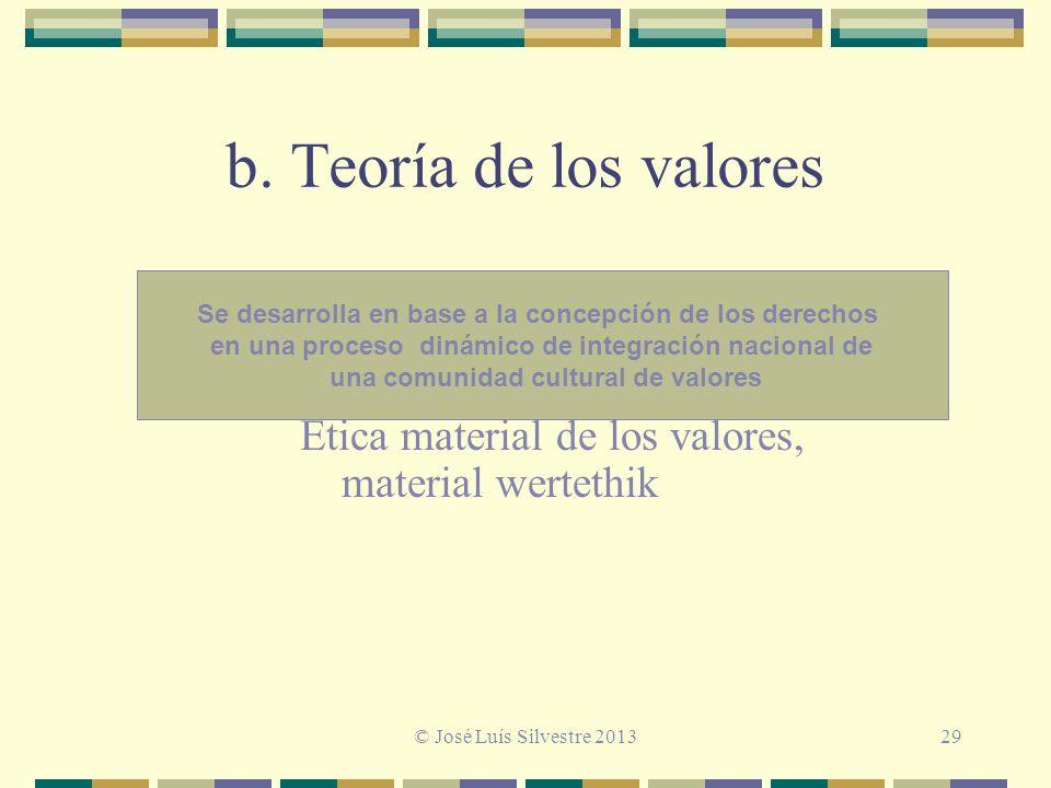 b. Teoría de los valores Ética material de los valores,