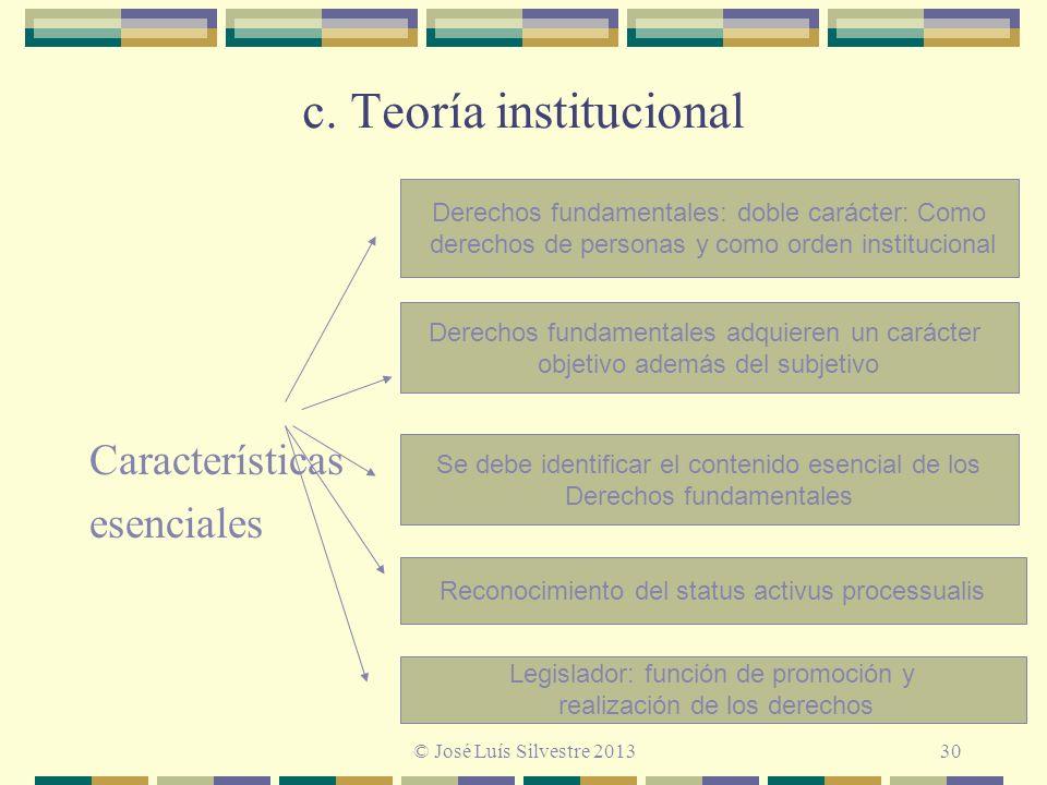 c. Teoría institucional