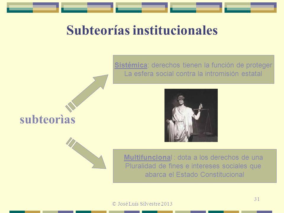 Subteorías institucionales