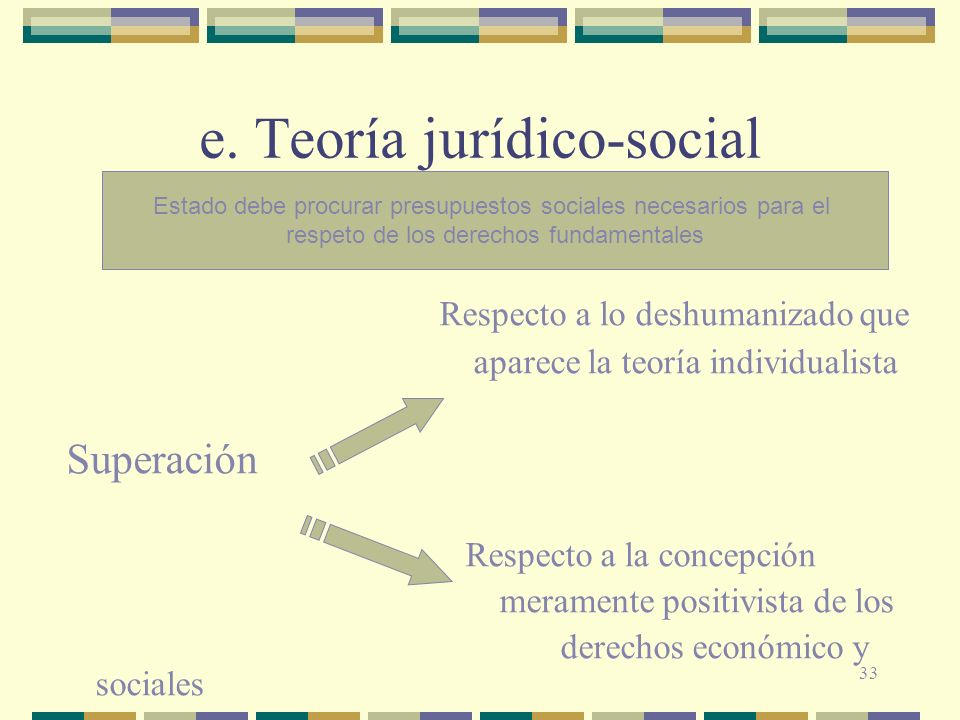 e. Teoría jurídico-social