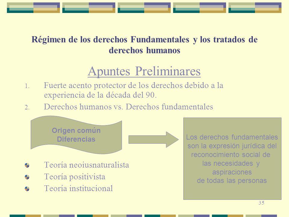 Régimen de los derechos Fundamentales y los tratados de derechos humanos