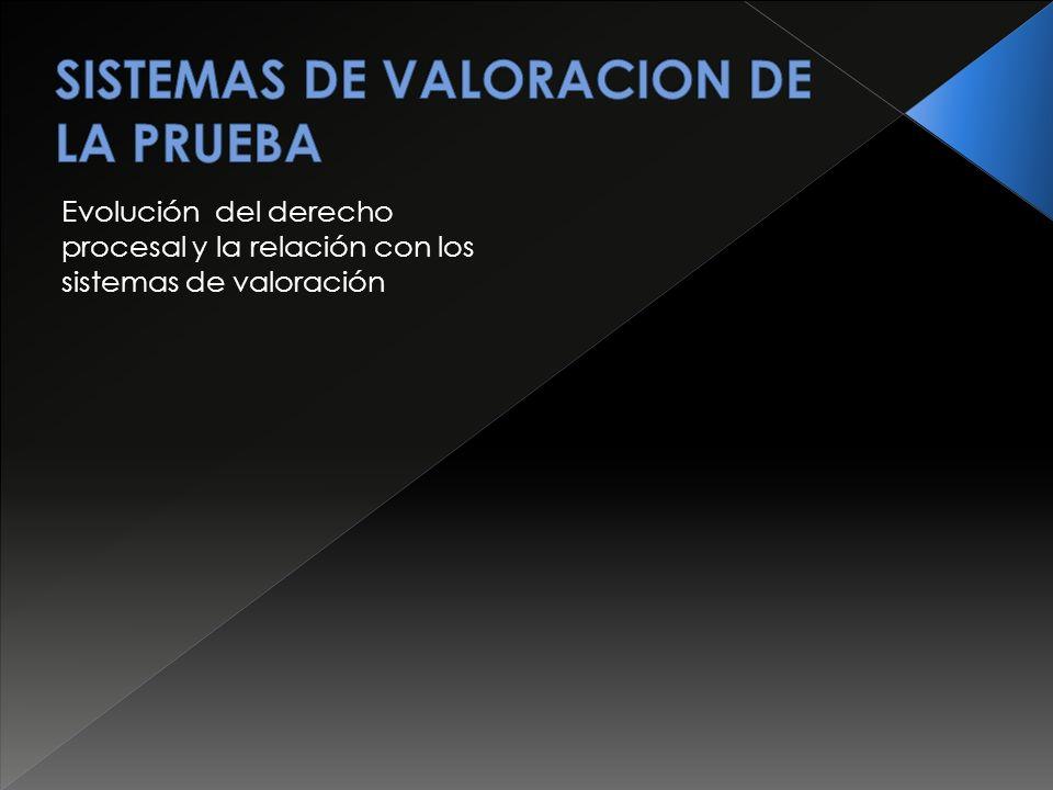 SISTEMAS DE VALORACION DE LA PRUEBA