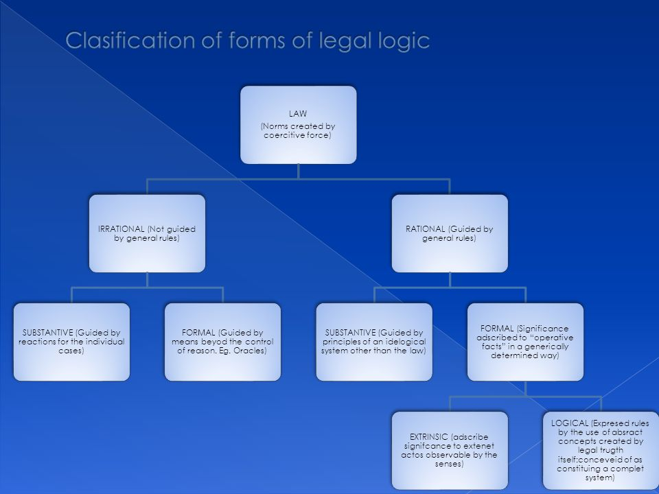 Clasification of forms of legal logic