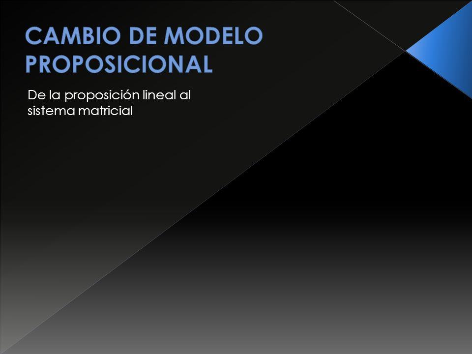 CAMBIO DE MODELO PROPOSICIONAL