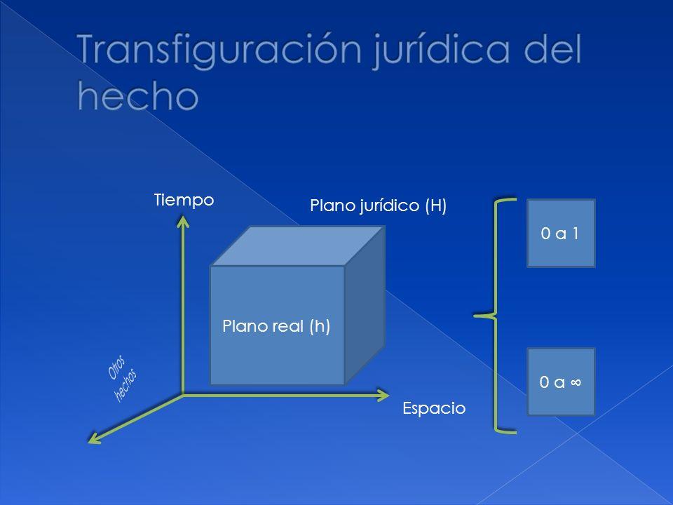 Transfiguración jurídica del hecho