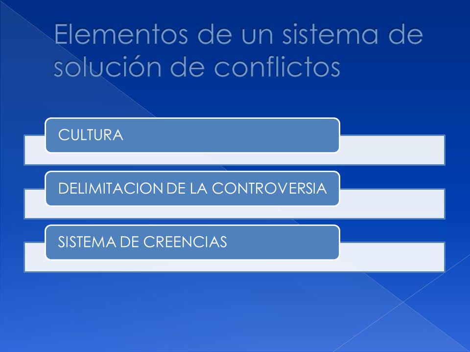 Elementos de un sistema de solución de conflictos