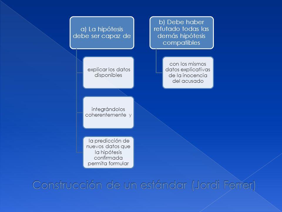 Construcción de un estándar (Jordi Ferrer)