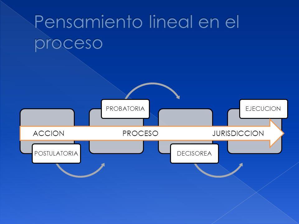 Pensamiento lineal en el proceso
