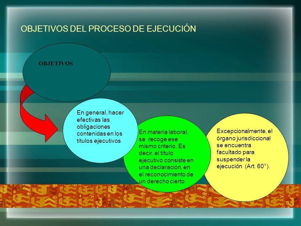 OBJETIVOS DEL PROCESO DE EJECUCIÓN