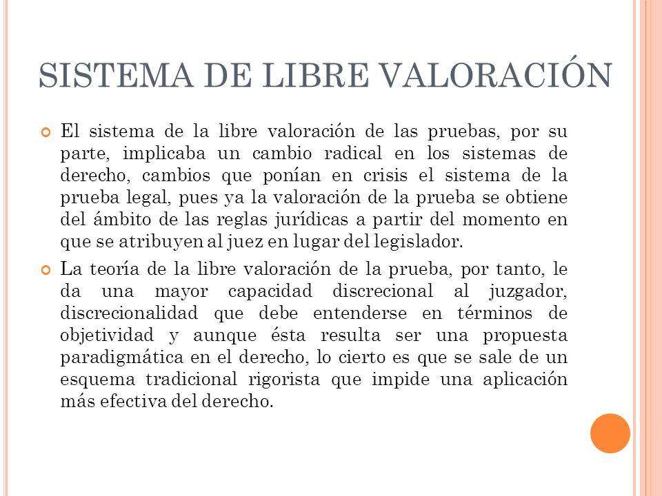 SISTEMA DE LIBRE VALORACIÓN