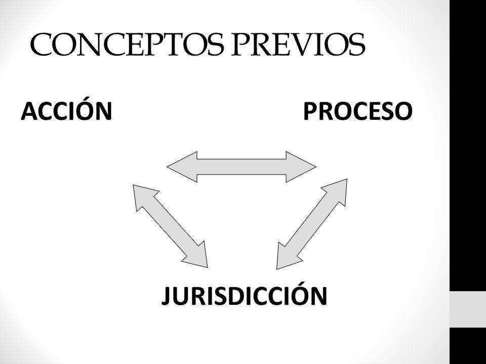 ACCIÓN PROCESO JURISDICCIÓN