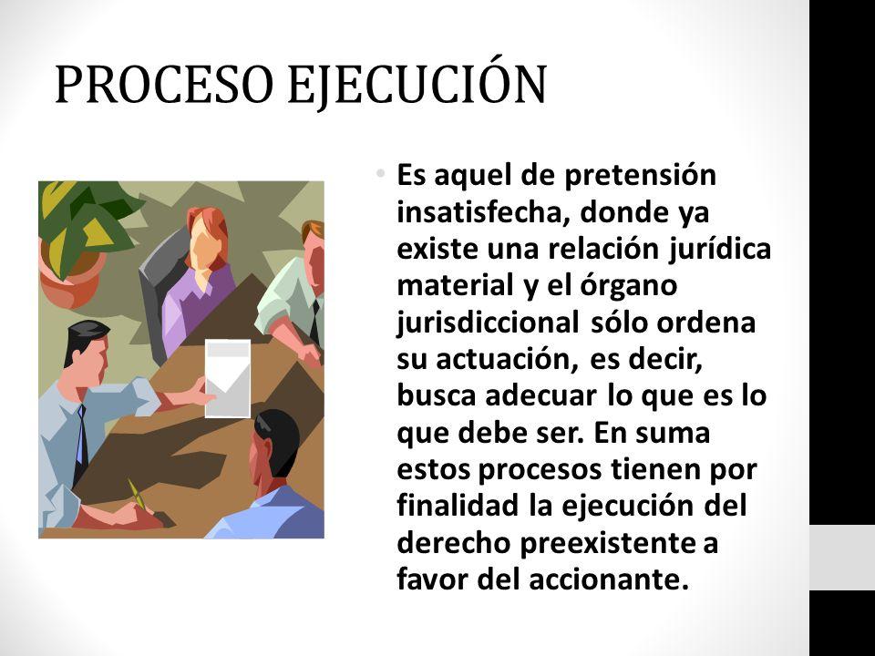 PROCESO EJECUCIÓN