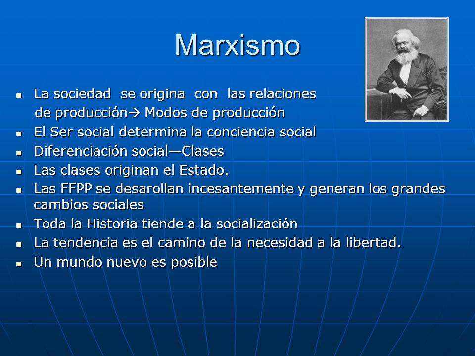 Marxismo La sociedad se origina con las relaciones