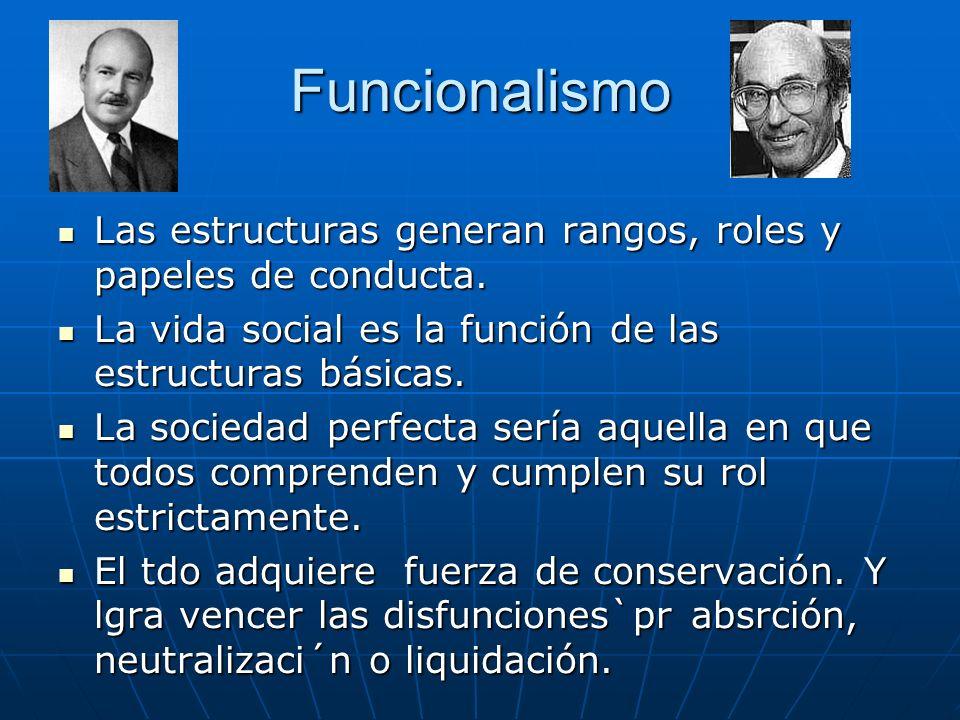 Funcionalismo Las estructuras generan rangos, roles y papeles de conducta. La vida social es la función de las estructuras básicas.