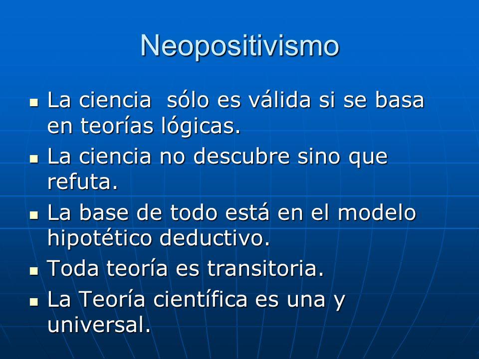Neopositivismo La ciencia sólo es válida si se basa en teorías lógicas. La ciencia no descubre sino que refuta.
