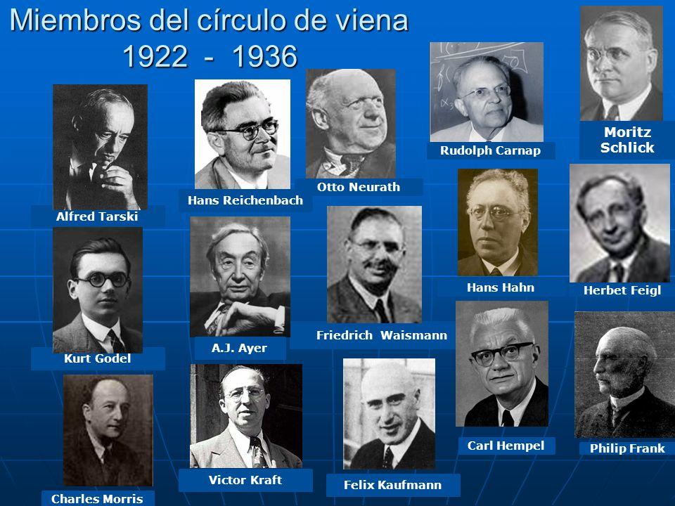 Miembros del círculo de viena 1922 - 1936