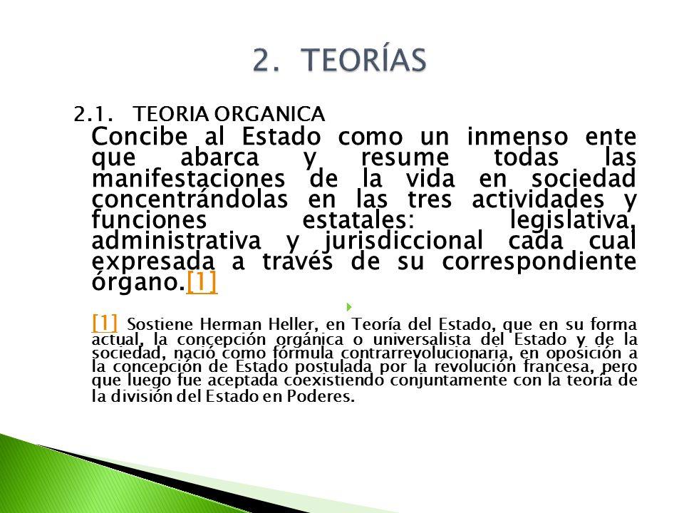 2. TEORÍAS 2.1. TEORIA ORGANICA