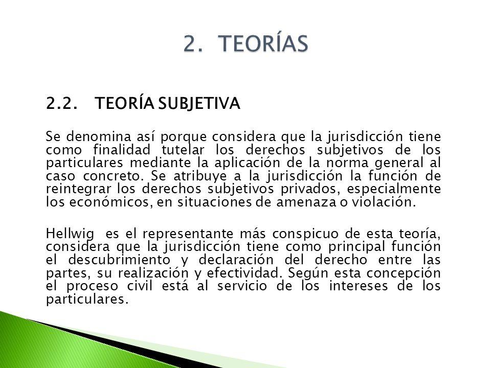 2. TEORÍAS 2.2. TEORÍA SUBJETIVA