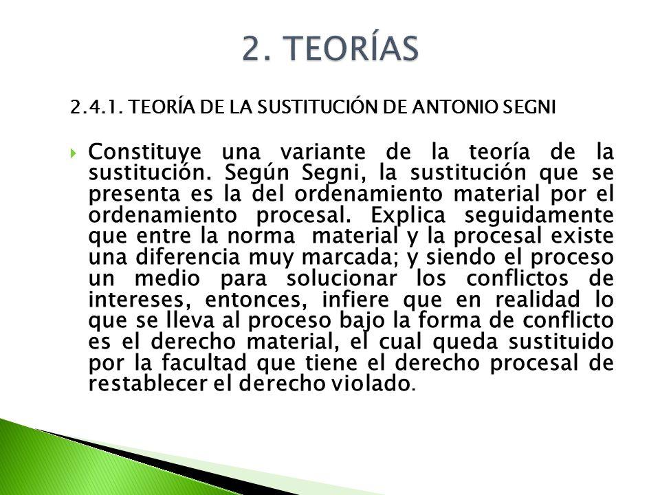 2. TEORÍAS 2.4.1. TEORÍA DE LA SUSTITUCIÓN DE ANTONIO SEGNI.