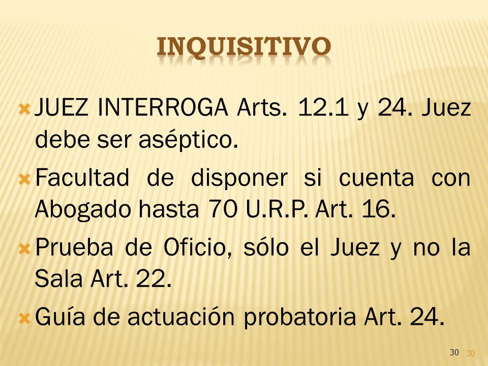 JUEZ INTERROGA Arts. 12.1 y 24. Juez debe ser aséptico.