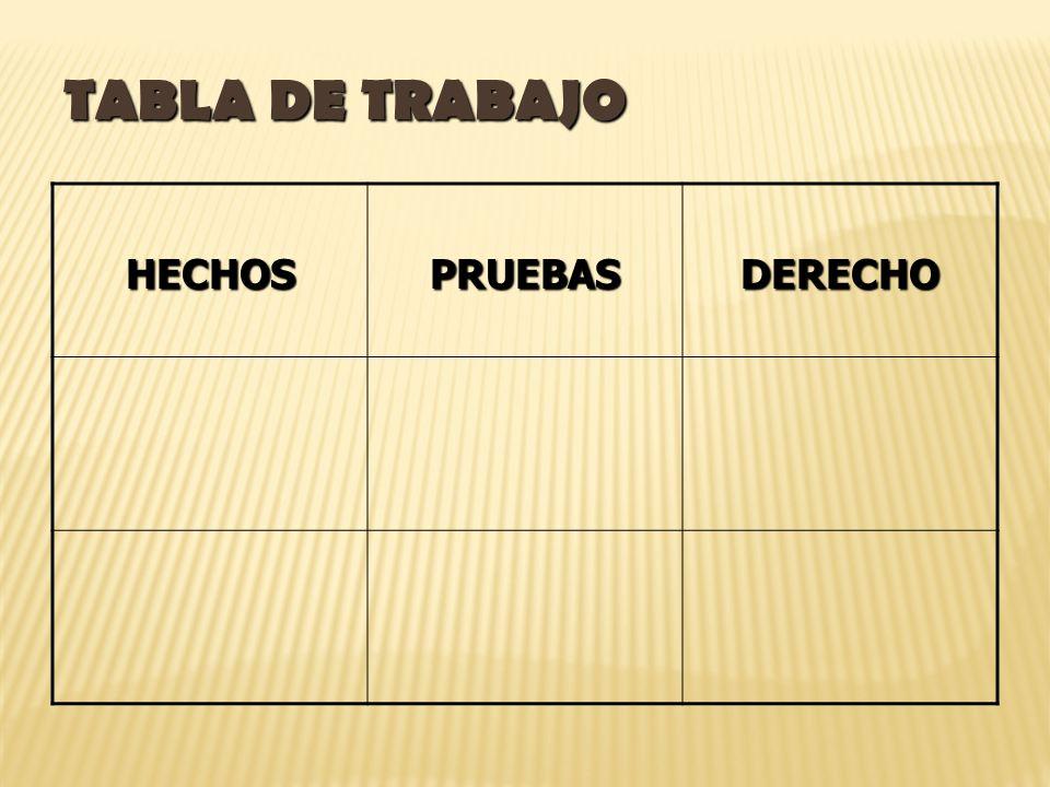 TABLA DE TRABAJO HECHOS PRUEBAS DERECHO