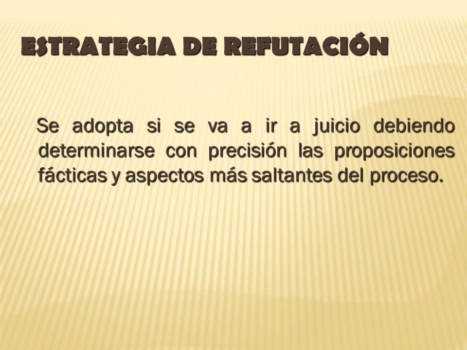ESTRATEGIA DE REFUTACIÓN