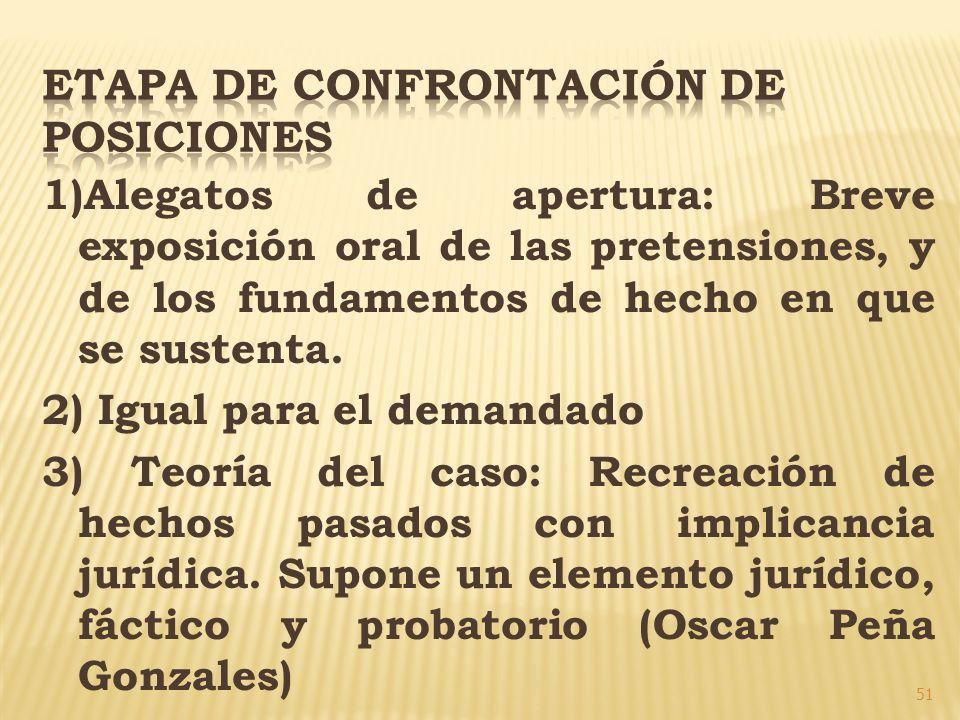 ETAPA DE CONFRONTACIÓN DE POSICIONES