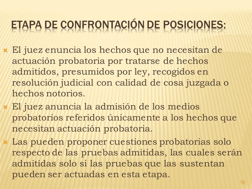 ETAPA DE CONFRONTACIÓN DE POSICIONES: