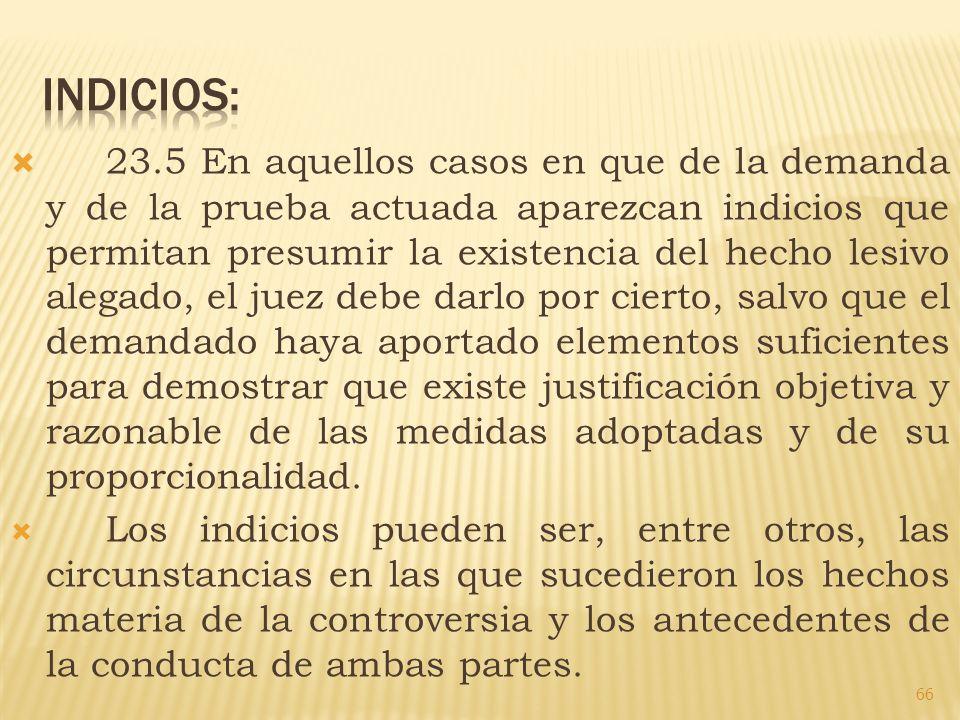 INDICIOS: