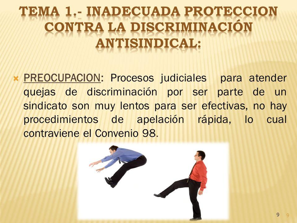 TEMA 1.- INADECUADA PROTECCION CONTRA LA DISCRIMINACIÓN ANTISINDICAL: