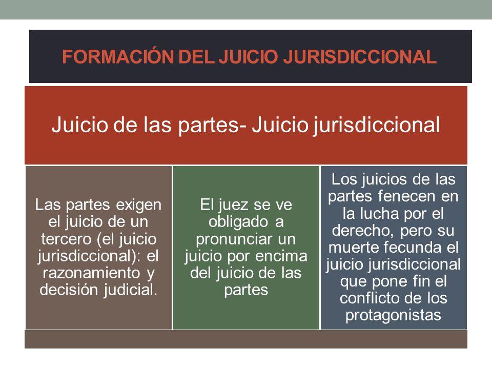 FORMACIÓN DEL JUICIO JURISDICCIONAL