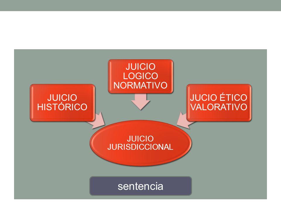 sentencia JUICIO HISTÓRICO JUICIO LOGICO NORMATIVO