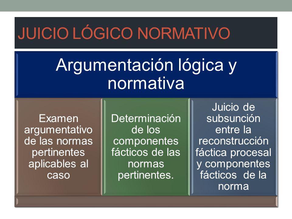 JUICIO LÓGICO NORMATIVO