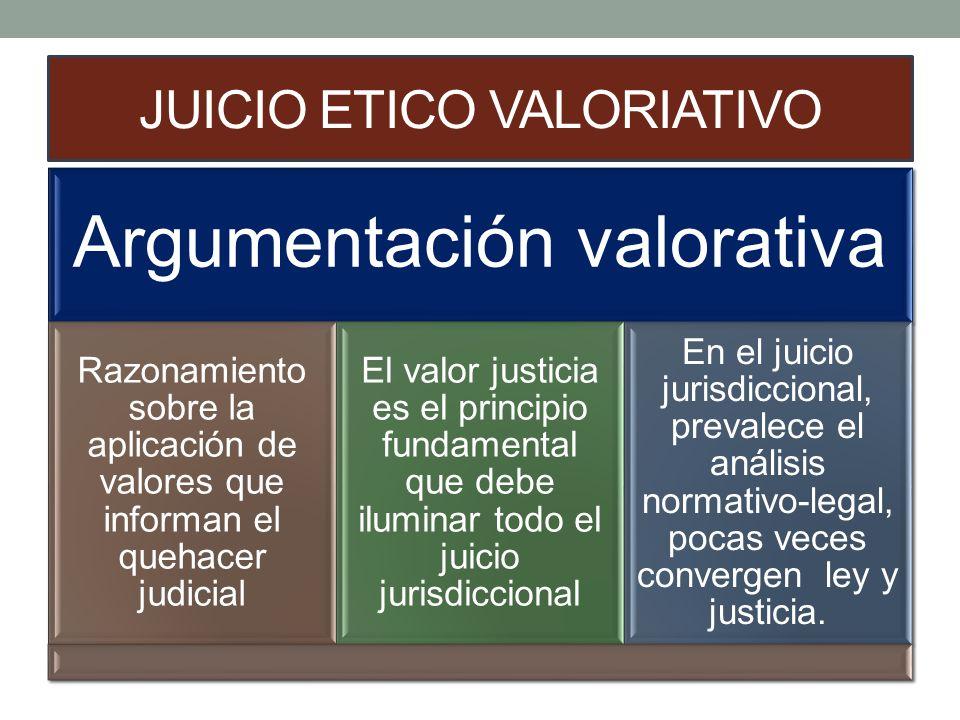 JUICIO ETICO VALORIATIVO