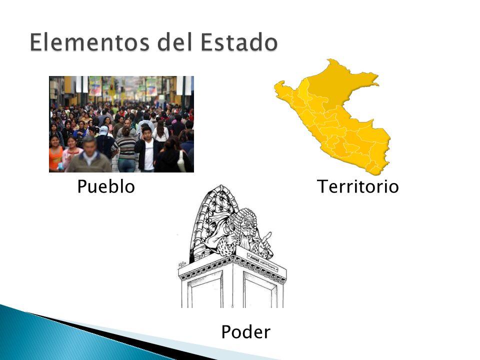 Elementos del Estado Pueblo Territorio Poder