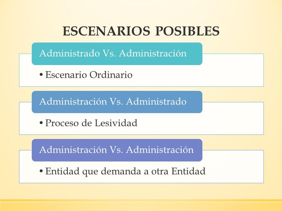 ESCENARIOS POSIBLES Administrado Vs. Administración