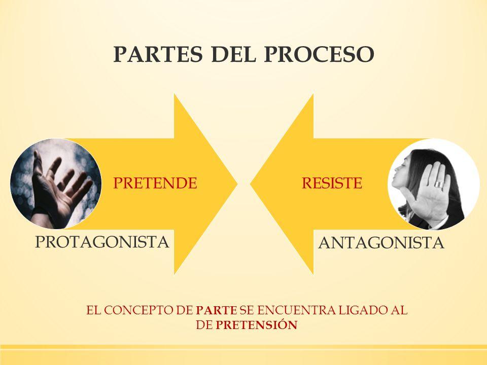 EL CONCEPTO DE PARTE SE ENCUENTRA LIGADO AL DE PRETENSIÓN