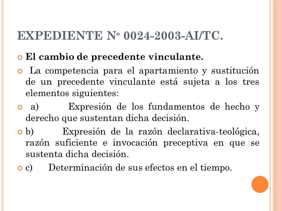 EXPEDIENTE Nº 0024-2003-AI/TC. El cambio de precedente vinculante.