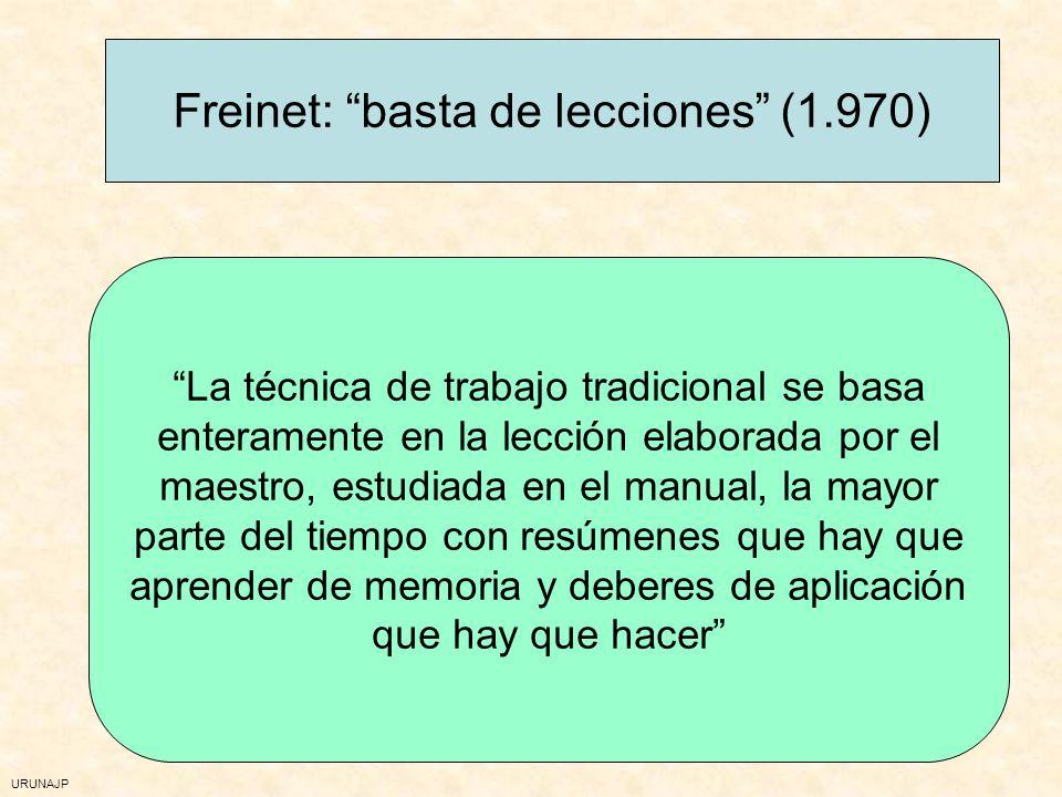 Freinet: basta de lecciones (1.970)