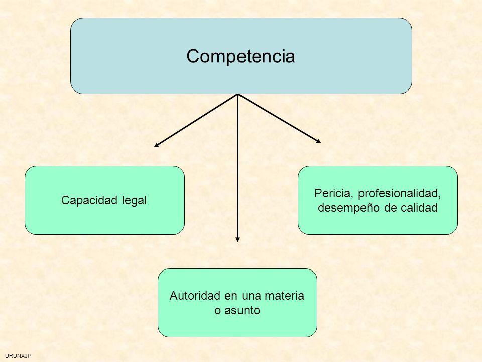 Competencia Pericia, profesionalidad, desempeño de calidad